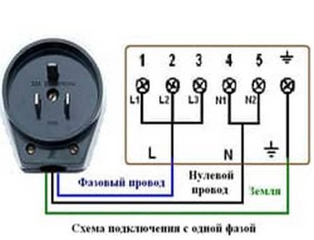 Подключение варочной панели к электросети своими руками