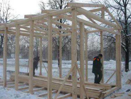 Этапы строительства каркасного гаража