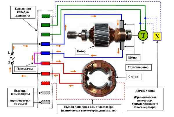 хема подключения двигателя от стиральной машины