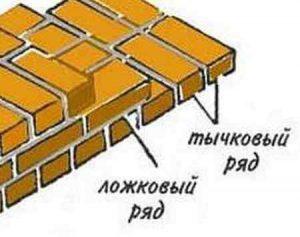 Сколько кирпичей в кубе кладки и в 1м2