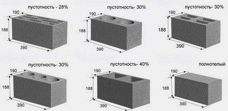 Размеры пескоблоков