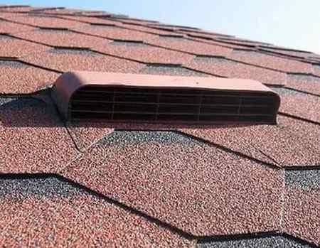 Вентиляция крыши: виды систем и аэроэлементы конька
